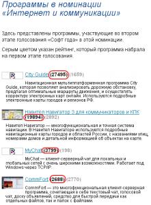 """Софт года 2009, номинация """"Интернет и сеть"""""""